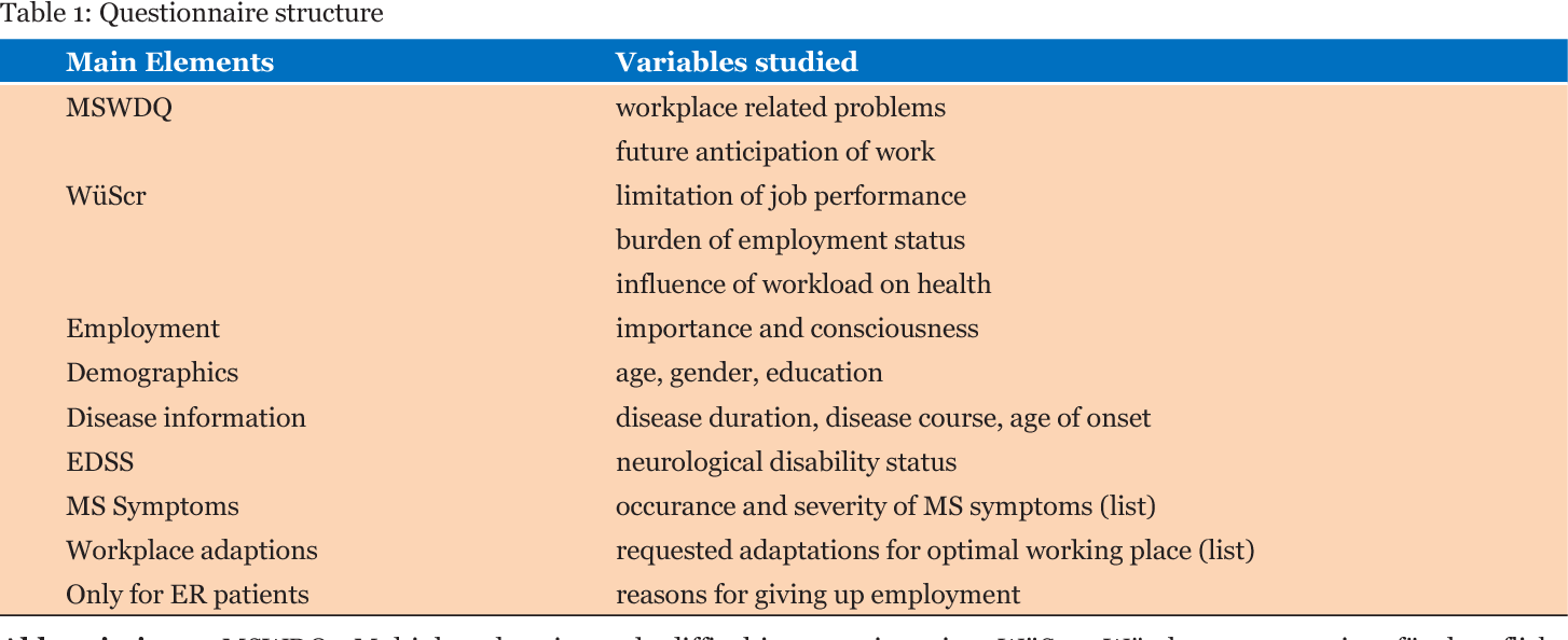 PDF] Employment-associated factors in multiple sclerosis