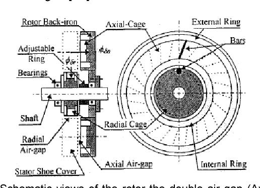 PDF] A Survey on Axial Flux Induction Motors - Semantic Scholar