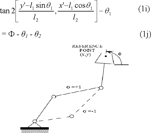 Figure 2 from Adaptive trajectory modeling of humanoid robot