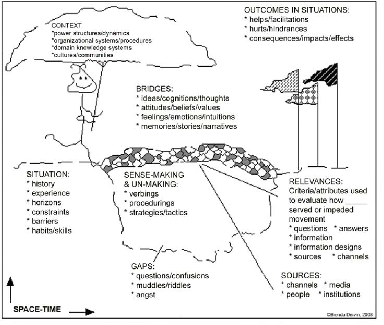 PDF] Information-Seeking Behavior and the Intercultural