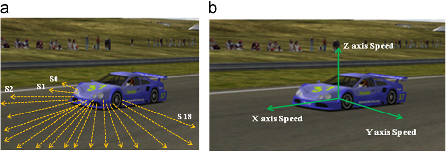 Generalization of TORCS car racing controllers with