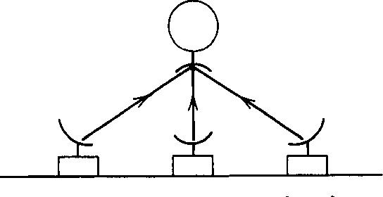 figure 14.1