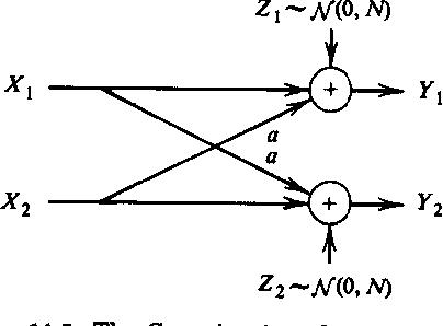 figure 14.5