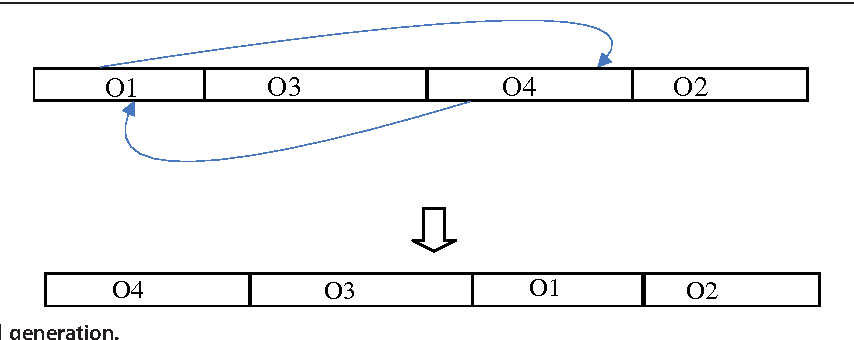 Solving an one-dimensional cutting stock problem by