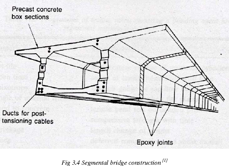 PDF] Durability of structural adhesives in bridges Master