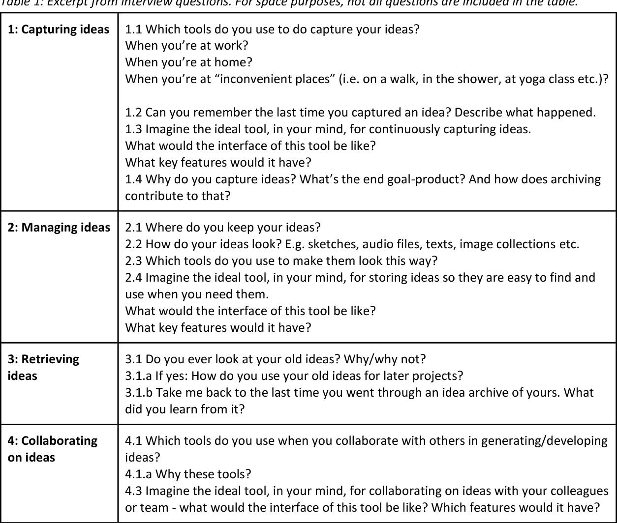 Pdf Designing Idea Management Tools Three Challenges