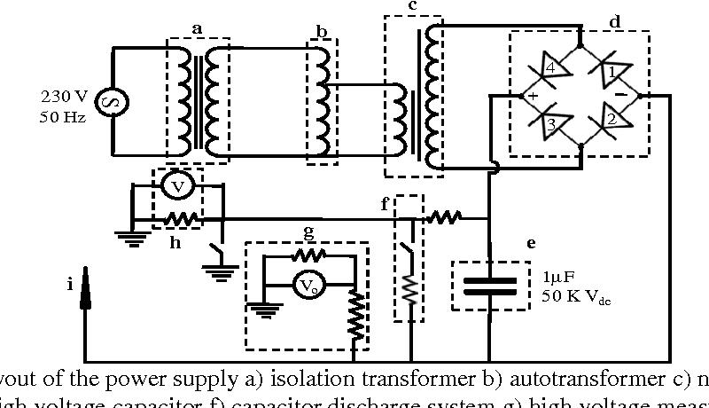 PDF] Experimental Studies on Corona Discharge Ionization