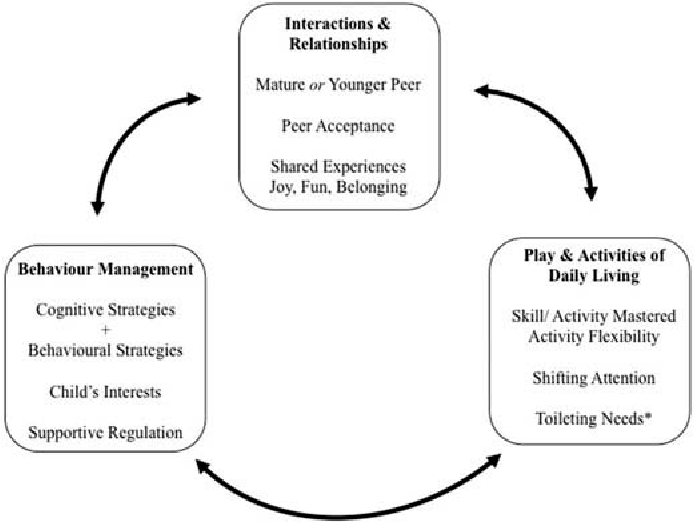Figure 2 from Stakeholders' perspectives on social
