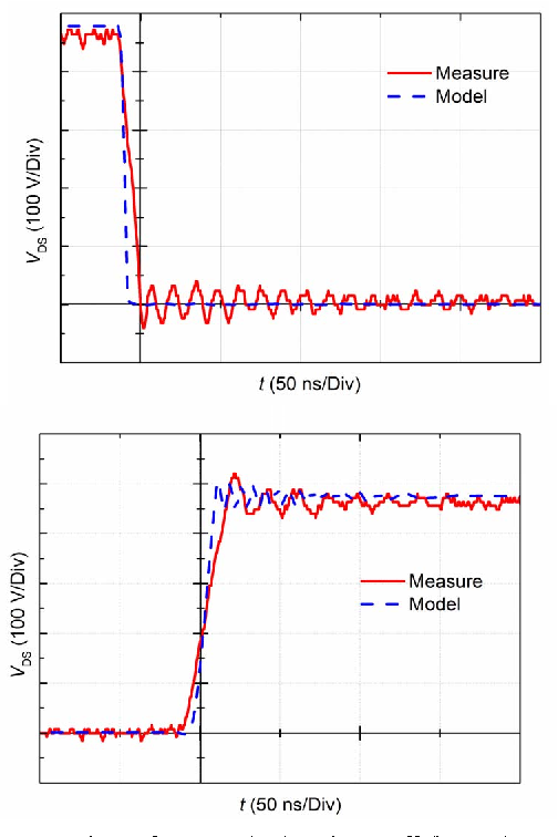 Figure 5 from Spice modeling of 4H-SiC MOSFET based on the