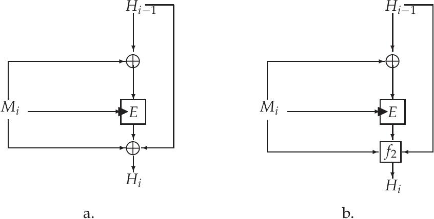 Ontools sha3 hash function
