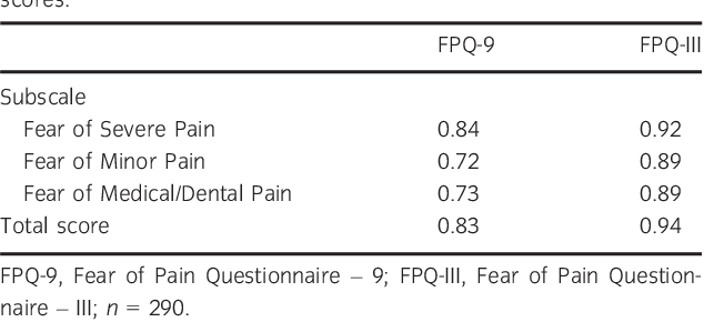 Table 5 from Fear of Pain Questionnaire‐9: Brief assessment