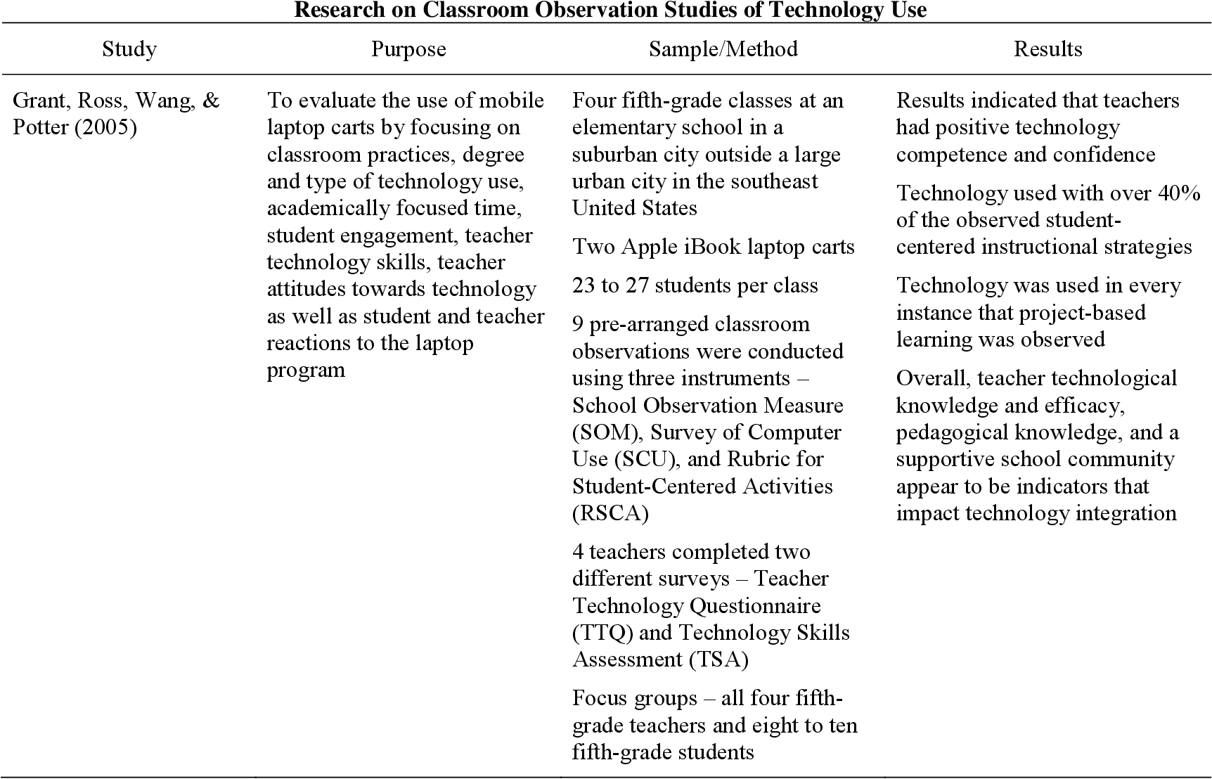 PDF] Classroom observations of instructional practices and