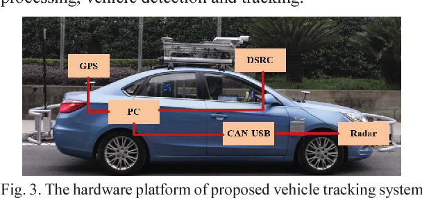 Vehicle tracking system for intelligent and connected