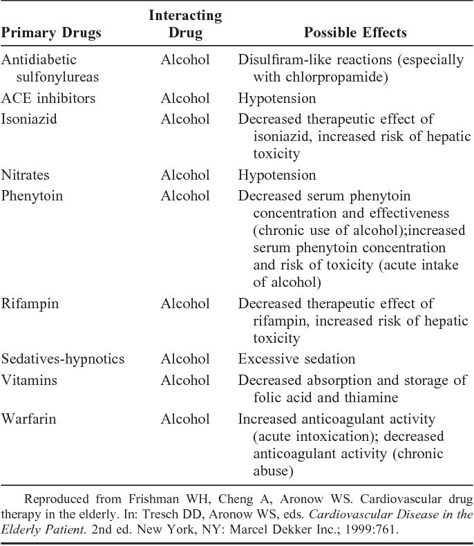 Tresch and Aronows cardiovascular disease in the elderly