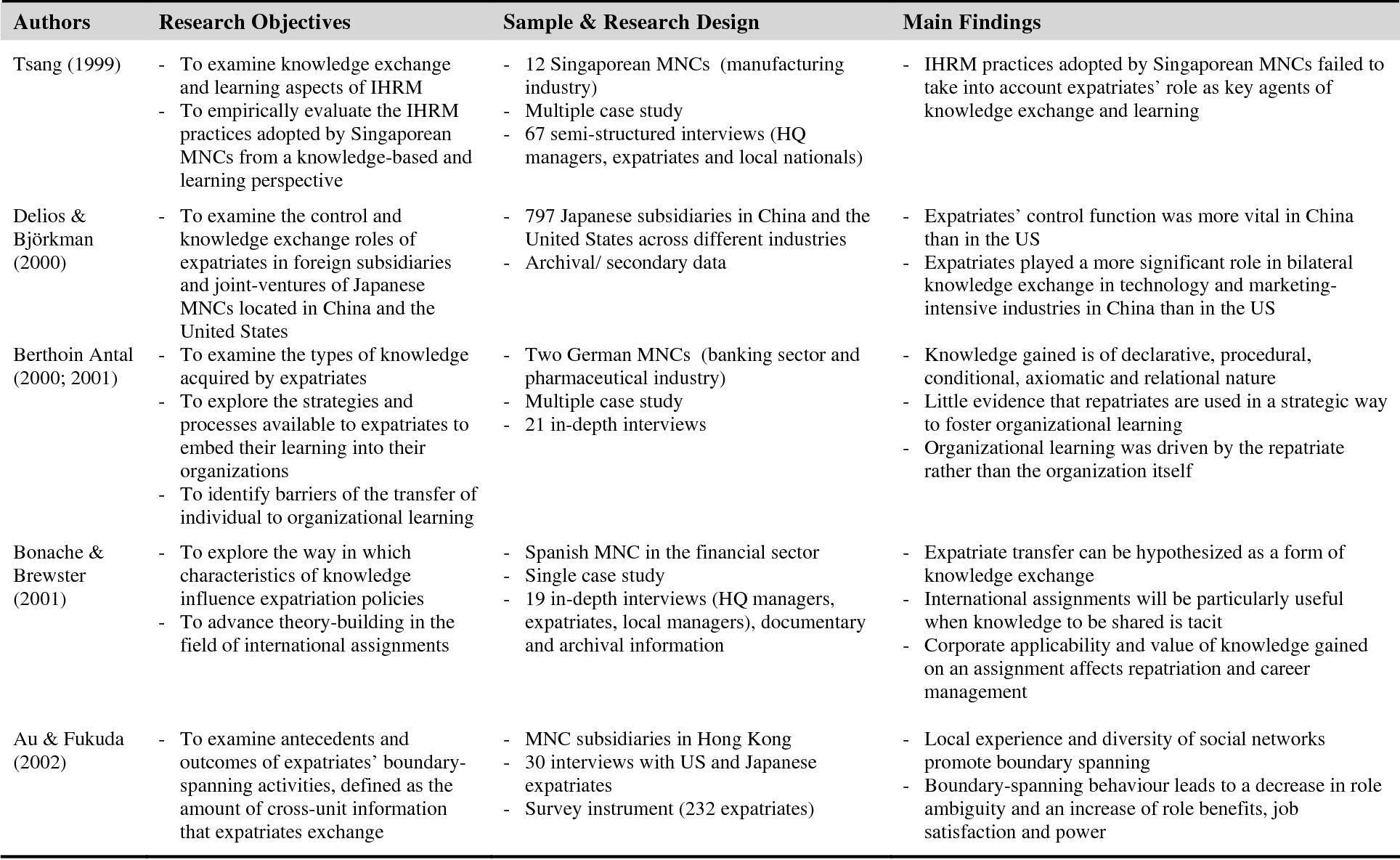 PDF] Multinational corporations  - Semantic Scholar