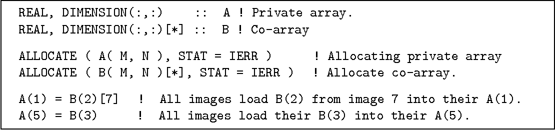 Pdf Co Array Fortran Experiences With Finite Differencing Methods Semantic Scholar