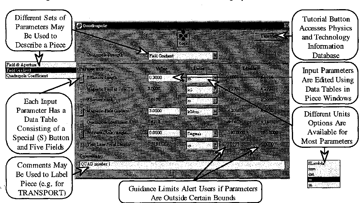 PDF] The Particle Beam Optics Interactive Computer Laboratory for ...