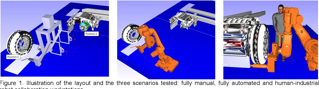 PDF] Virtual Verification of Human-Industrial Robot Collaboration ...