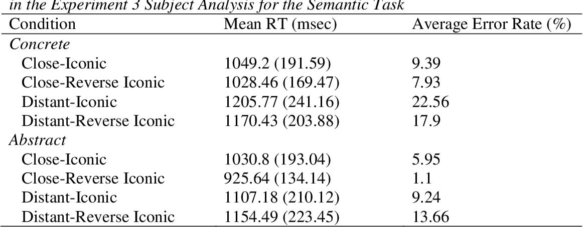 PDF] Symbolic Representations versus Embodiment: A Test