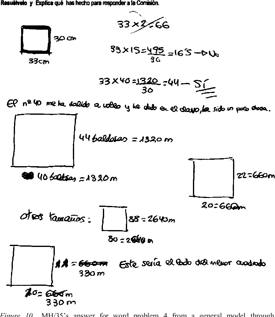Figure 10 from Secondary School Students' Construction and