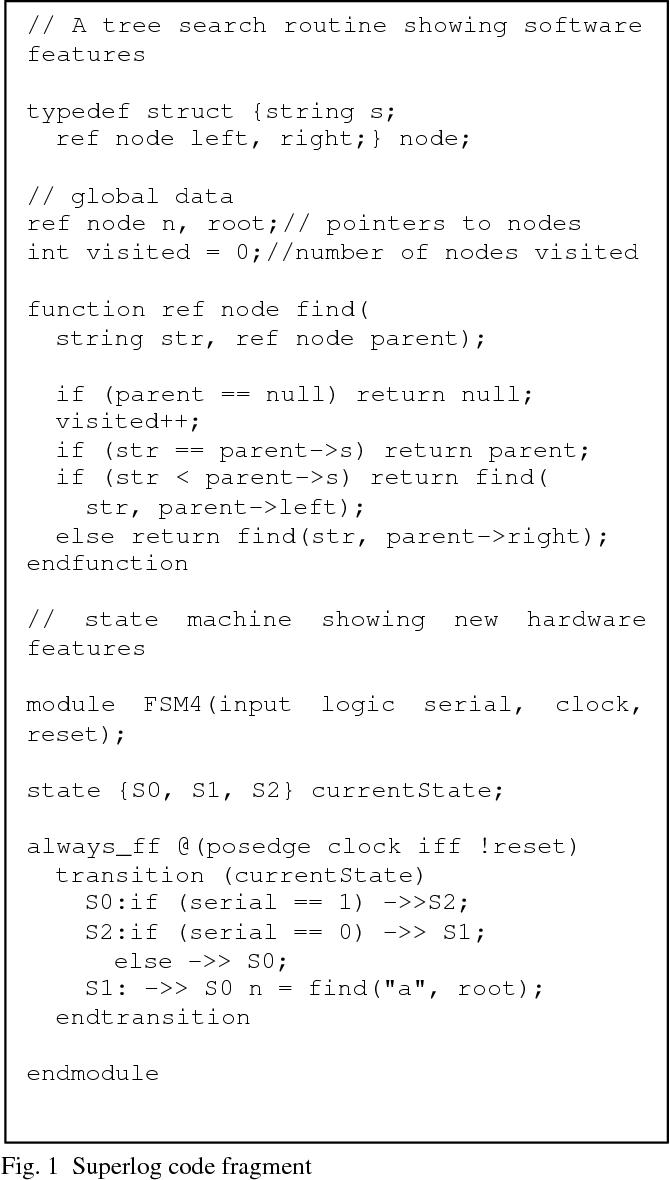 Pdf Superlog A Unified Design Language For System On Chip Semantic Scholar