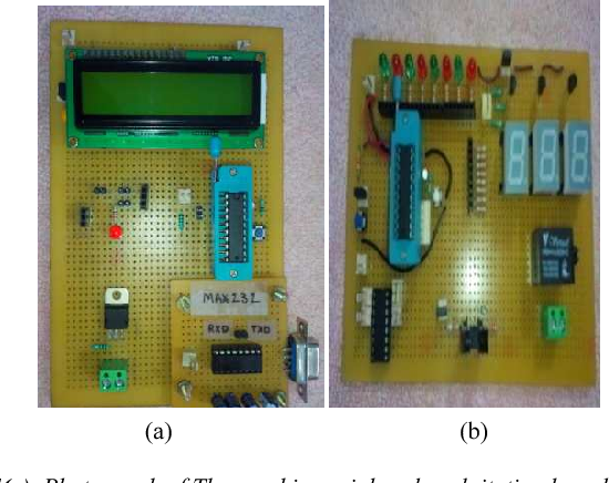 Pdf Design And Development Of A Low Cost Embedded System Laboratory Using Ti Msp430 Launchpad Semantic Scholar