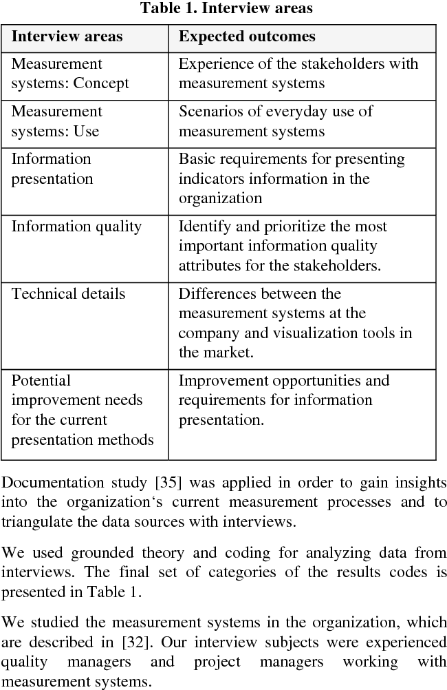 SWE 469: Software Metrics