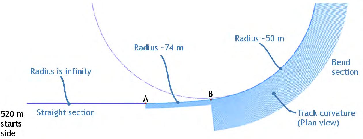 figure 336