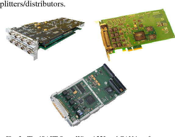 iSAFT-PVS: Recording, simulation & traffic generation at