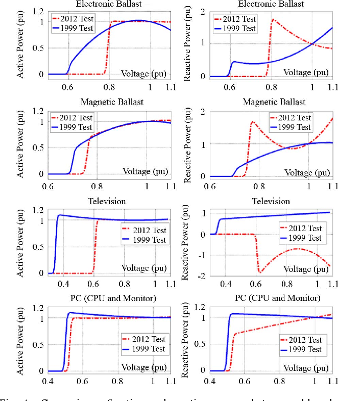Figure 4 from Experimental Determination of the ZIP ... on
