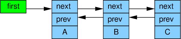 figure 9.17