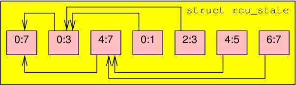 figure D.13
