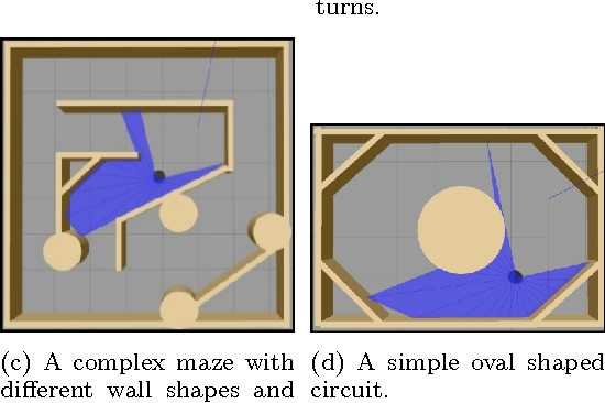 Figure 2 from Extending the OpenAI Gym for robotics: a