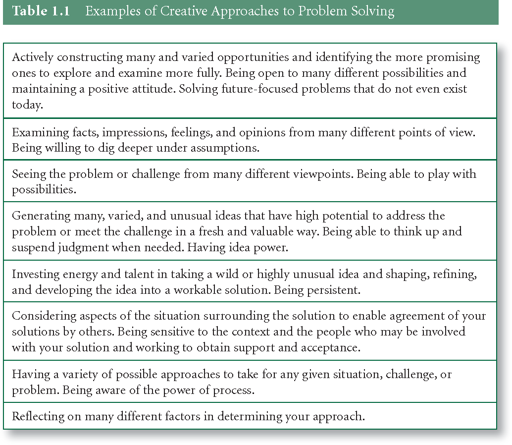 PDF] Creative Approaches to Problem Solving - Semantic Scholar
