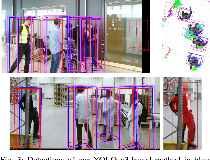 Figure 3 from Towards Accurate 3 D Person Detection and