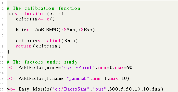 Figure 3 from Analyzing Repast Symphony models in R with
