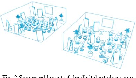 The Strategies For Teaching Digital Art In The Classroom As A Way Of Enhancing Pupils Artistic Creativity Semantic Scholar