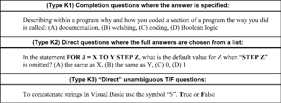 Multiple‐Choice Tests and Student Understanding: What Is the