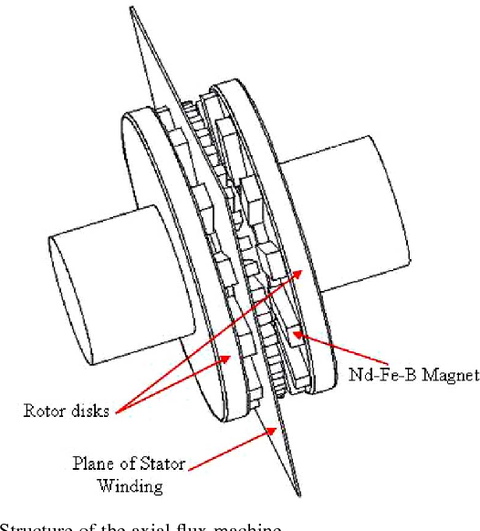 Figure 1 from Design, Prototyping, and Analysis of a Low