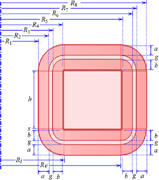 Leakage Inductance Design of Toroidal Transformers by Sector