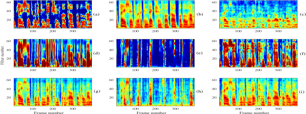 Figure 2 from Time-Frequency Masking-Based Speech