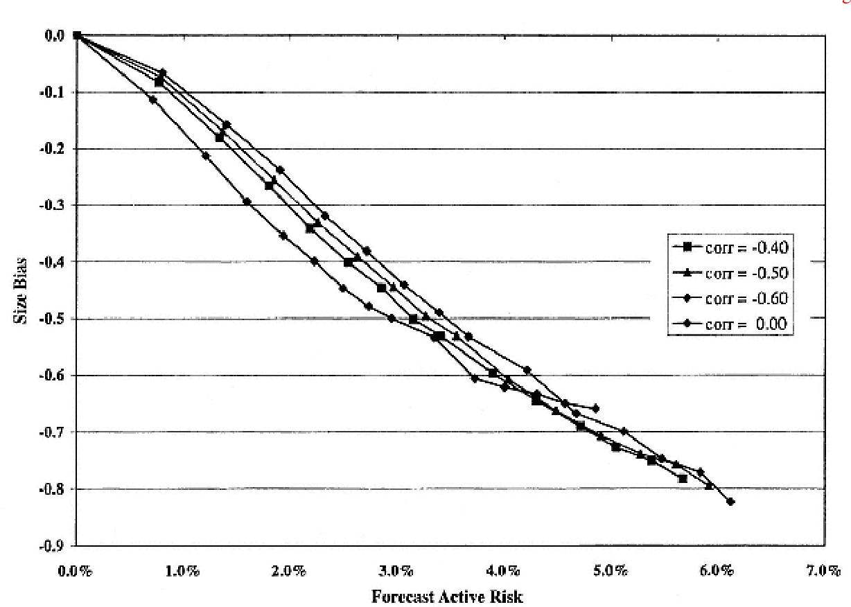figure 15.8