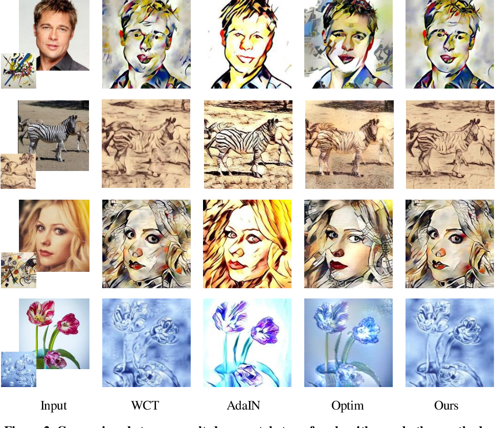 Optimal Transport of Deep Feature for Image Style Transfer