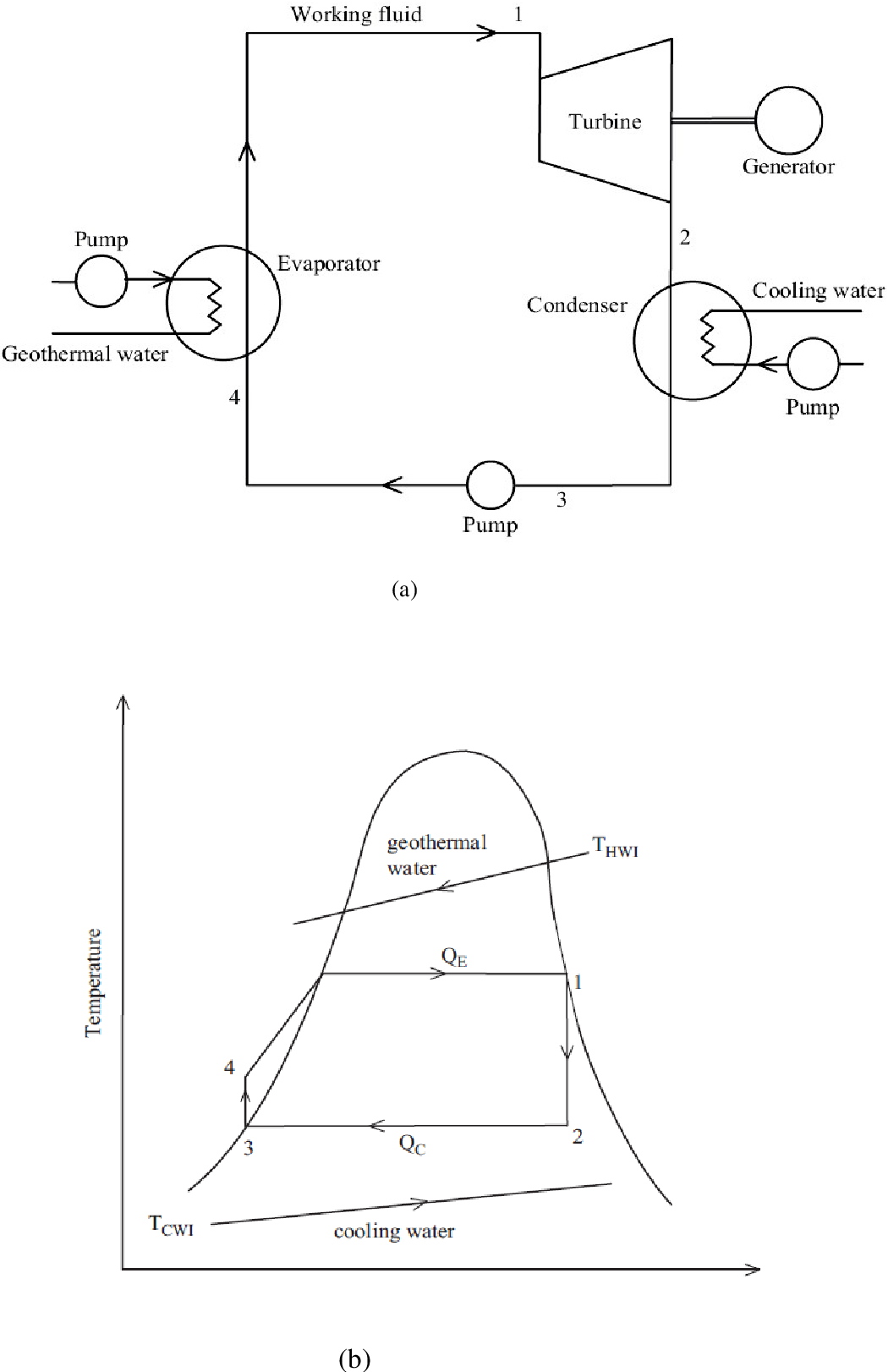 Figure 2.1 from Design-to-Resource (DTR) using SMC Turbine ... on