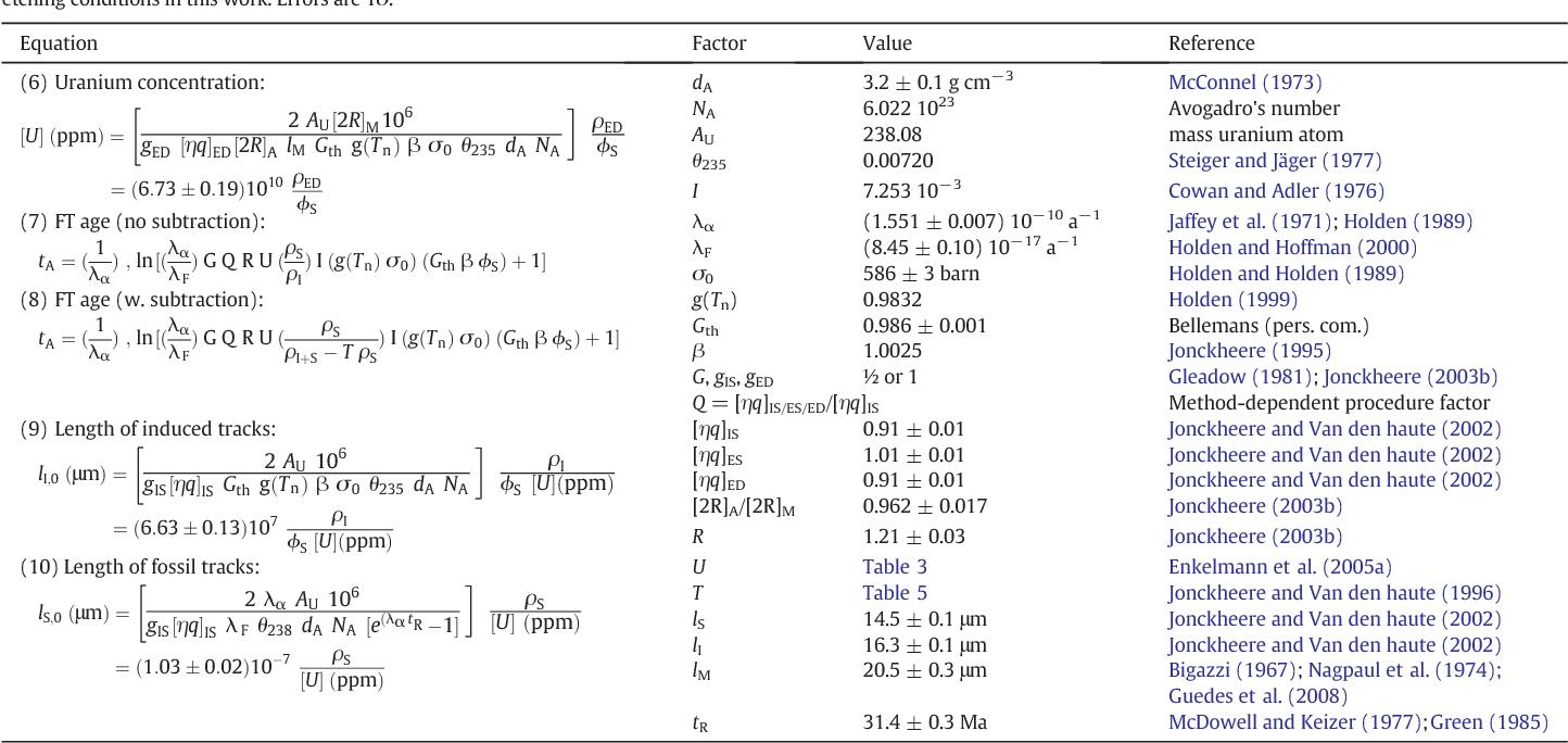 Hva er radiopotassium dating NSA dating term