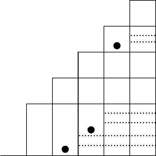 figure 4:2