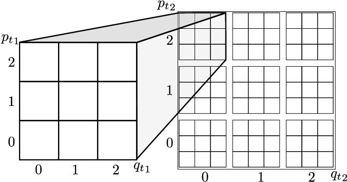 Pdf Discrete Wigner Function Derivation Of The Aaronson Gottesman Tableau Algorithm Semantic Scholar