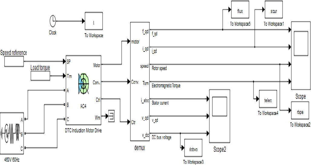 PDF] Control Techniques of Torque Ripple Minimization for ...