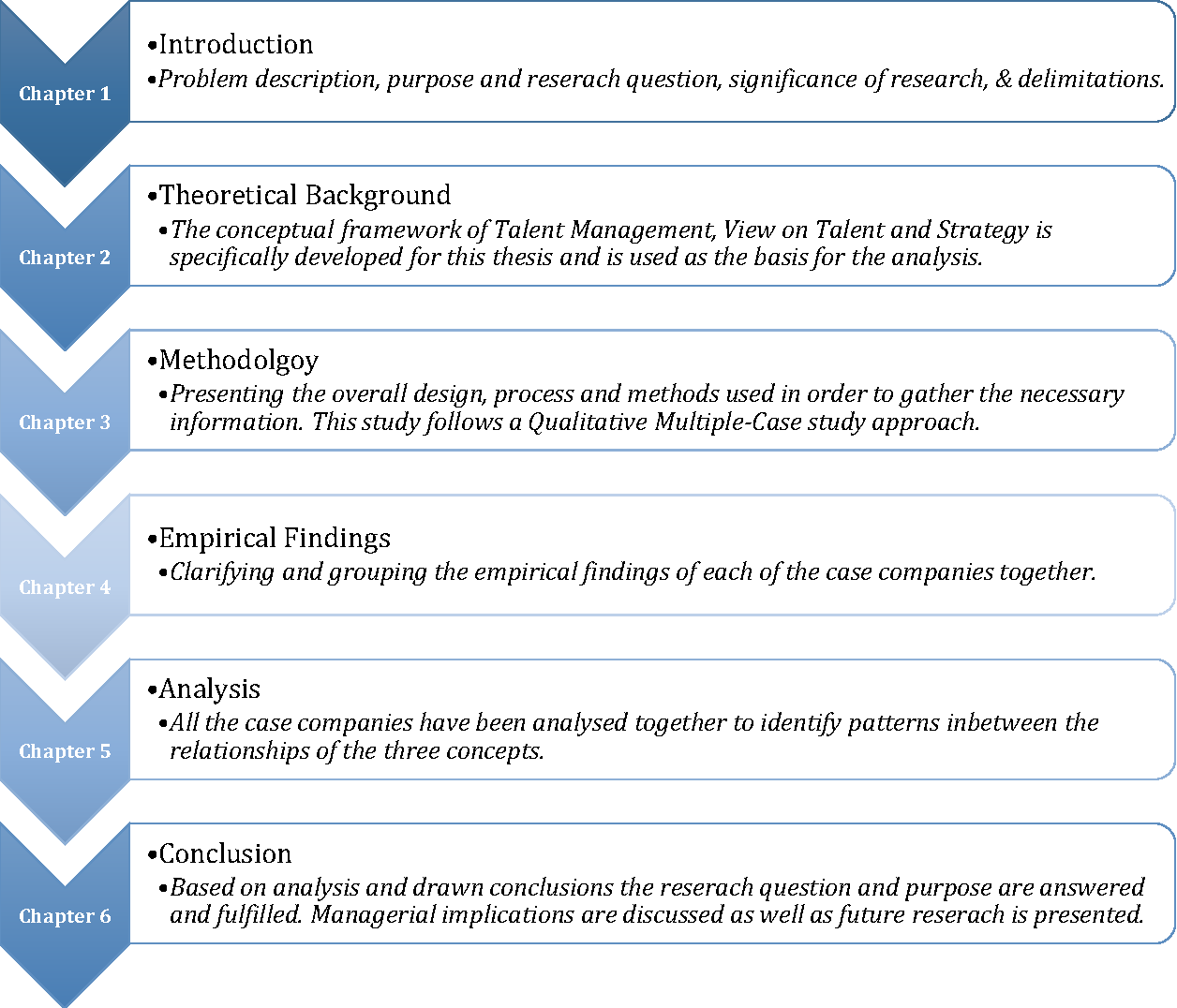 PDF] Talent Management a Strategy : Identifying Patterns