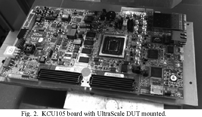 Single-Event Characterization of the 20 nm Xilinx Kintex